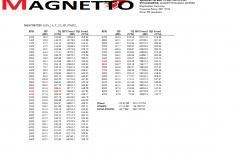Alfa Romeo Giulietta 1.4_T 120_HP