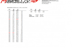 FORD MONDEO MK5 2.0 TDCI 150 HP
